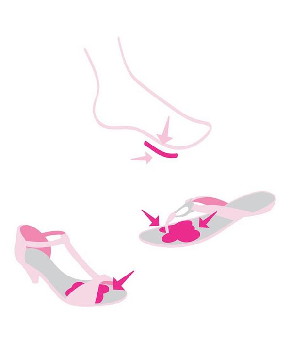 inlegzooltjes onzichtbare kussentjes Lady's Secret zwart beter dan gel move your party feet voorkom blaren